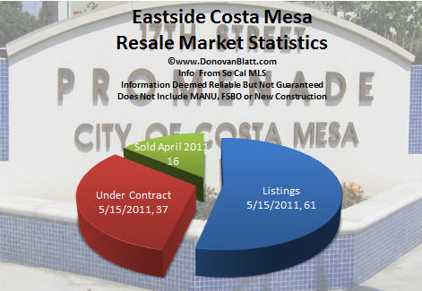 eastside costa mesa homes for sale