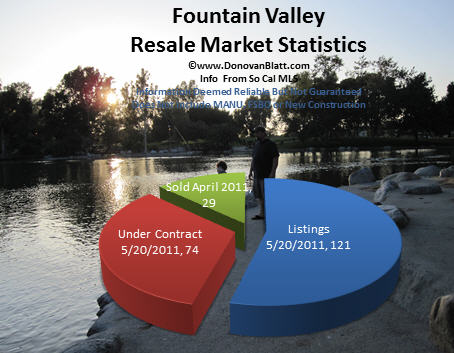fountain valley homes