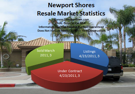 newport shores homes