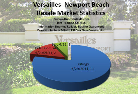 versailles Newport Beach homes
