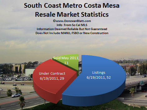 south coast metro costa mesa homes