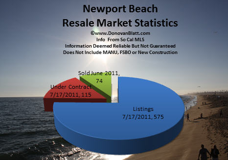 newport beach homes