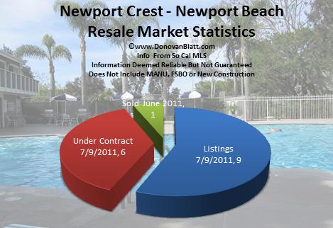 newport crest homes