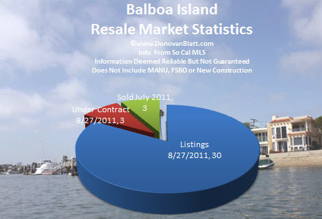 balboa island newport beach homes