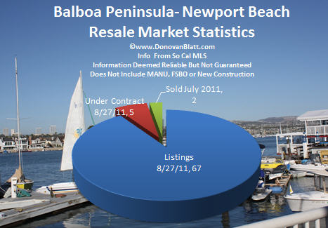 balboa peninsula newport beach homes
