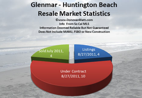 glen mar homes huntington beach