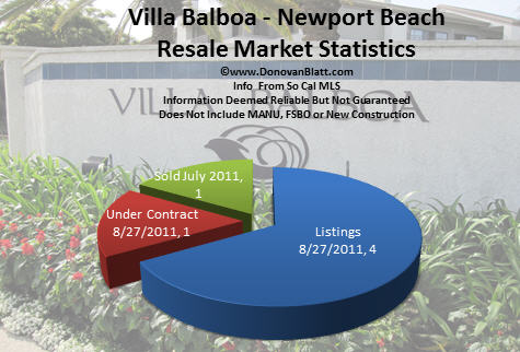 villa balboa newport beac homes