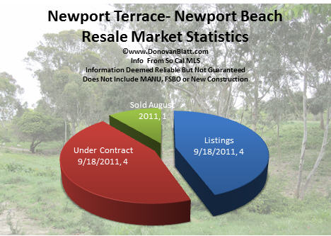 newport terrace homes for sale
