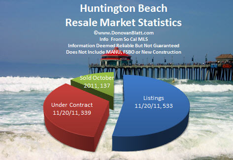 huntington beach homes for sale
